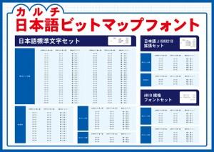 組込みシステム開発技術展ESEC2014出展記録poster05